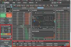 Cryptocurrency Trading Software Bitmex Free